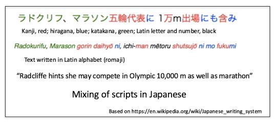 japanese-scripts-copy